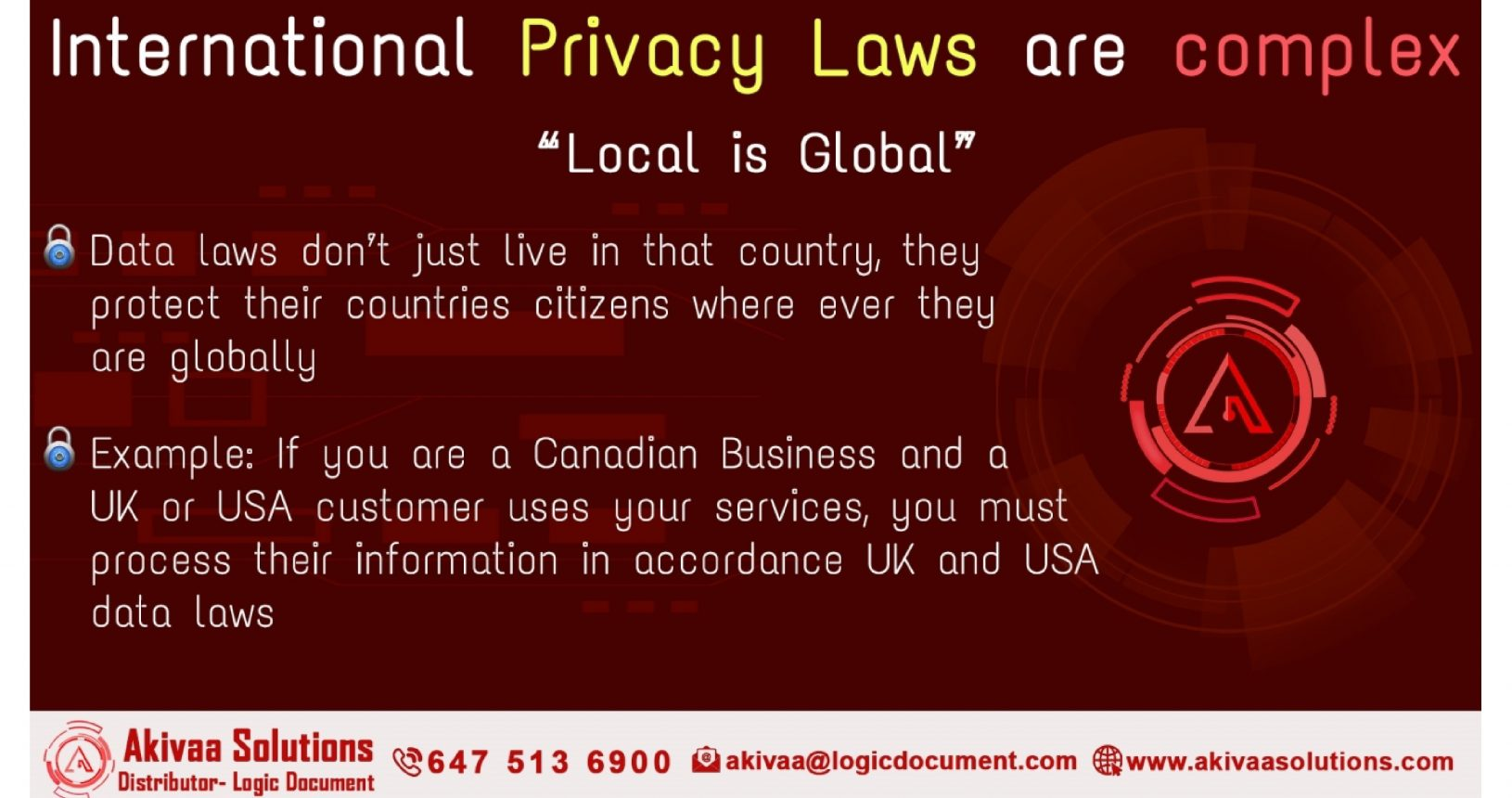 international privacy laws are complex
